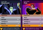 קלפים מנצחים - Bugs.co.il